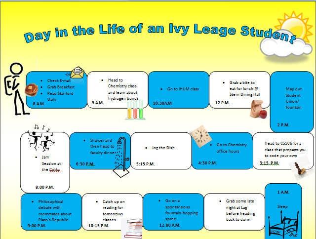 "Participación en el concurso Nro.                                        7                                      para                                         Seeking beautiful infographic on ""Day in the life of an Ivy League student"""