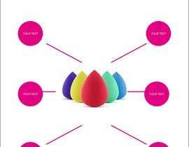 nº 21 pour Need Infographics designer for Beauty Tools par Kalluto