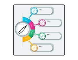 nº 7 pour Need Infographics designer for Beauty Tools par furkanstar