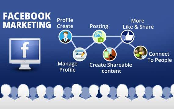 Penyertaan Peraduan #7 untuk Social & Digital Marketing Project (Website, Social Media Posts, Local SEO, Listing Clean Up)