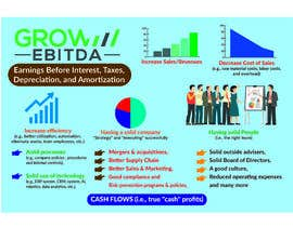 #16 for Create a Business Inforgraphic / Art Work by colorfame