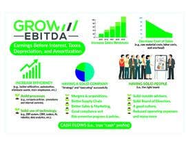 #29 for Create a Business Inforgraphic / Art Work by colorfame