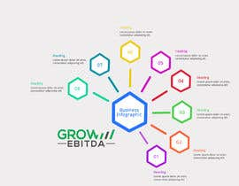 #20 for Create a Business Inforgraphic / Art Work by prashnaa