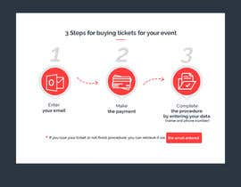 #108 for Create Illustration about method for buy a ticket by biswajitgiri