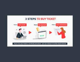 #109 para Create Illustration about method for buy a ticket de mirandalengo