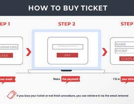 #120 untuk Create Illustration about method for buy a ticket oleh mirandalengo