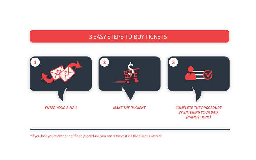 Contest Entry #43 for Create Illustration about method for buy a ticket