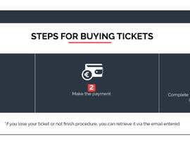 #56 for Create Illustration about method for buy a ticket af kaushalyasenavi