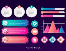 #4 for Infographic of business models af wajahat0786
