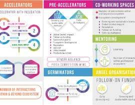 #27 for Infographic of business models af merabishviliami5