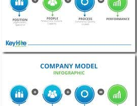 #30 for Create my Company Model Graphic af FALL3N0005000