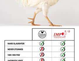 #18 para Advertisement Design for chicken product comparison por yiama