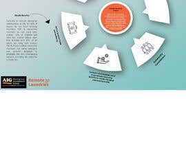 #32 for create a visual presentation af AparajitaAich