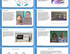 #31 for create a visual presentation af mdabdullah913