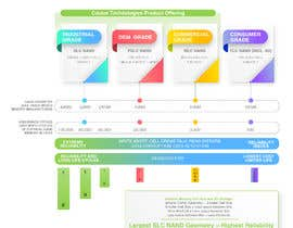 #28 for Cactus Selector Guide Infographic by ciciliabintang