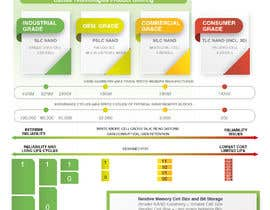 #42 for Cactus Selector Guide Infographic by ciciliabintang