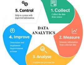 Nro 111 kilpailuun Data Analysing - Find 5200 Data Entrys käyttäjältä Mehadi0721