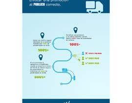 #9 para Infografia Posicionamiento de FinoDesignINK