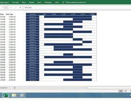 IgeS tarafından I Need to Make a Graph (involving time and duration) için no 71