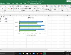 #92 for I Need to Make a Graph (involving time and duration) by Alvy1333