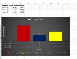 #79 for I Need to Make a Graph (involving time and duration) by DATAPROCESSSUB