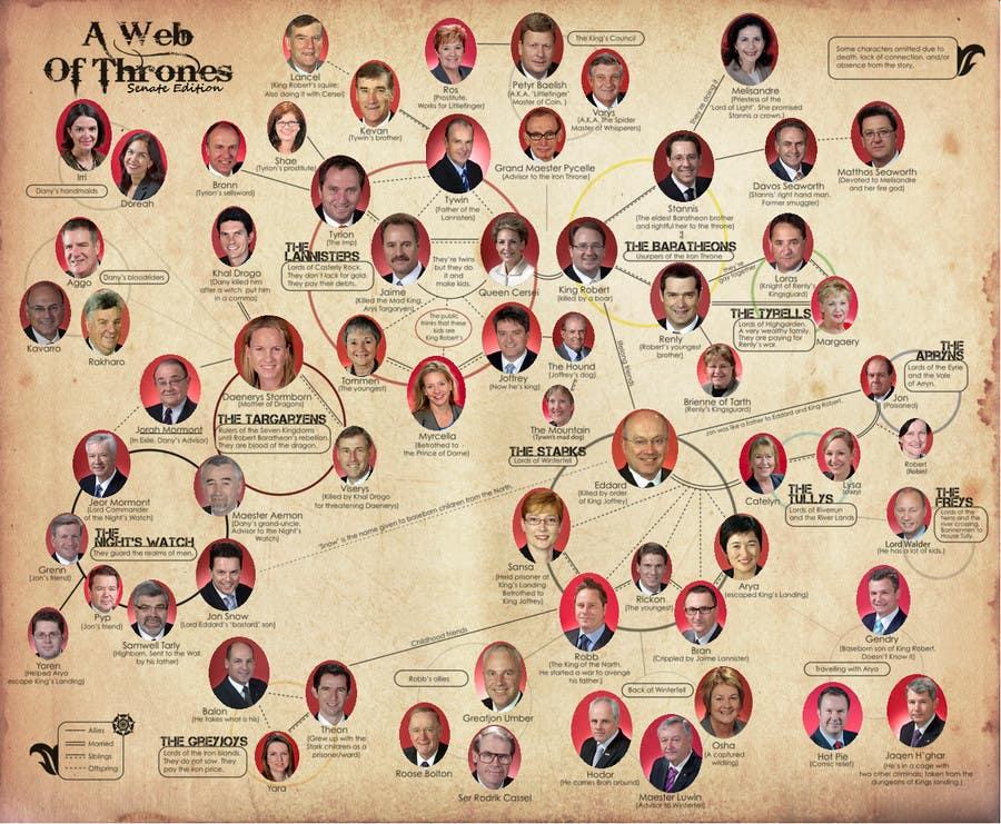 #149 para Photoshop Aussie Politicians into Game of Thrones Mashup de michaeldavis84