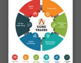 Creativeidea18 tarafından Corporate Core Values için no 61