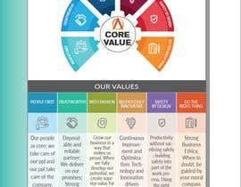 Marufahmed83 tarafından Corporate Core Values için no 51