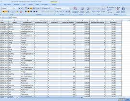 #34 for Excel data review and correction af atifiqbal70