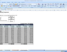 #35 for Excel data review and correction af atifiqbal70