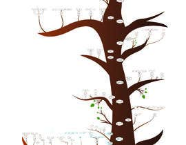 #2 for Need a TREE background behind my Family Tree bubble in Illustrator af ANWAARQAYYUM77