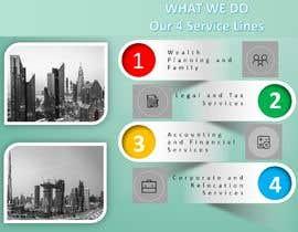 Nro 23 kilpailuun create a pdf presentation from a website käyttäjältä GlobalGIS
