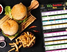 #13 for Kids Meal Menu & Same design For Reg. Web page & same for Post for Social media af satishandsurabhi