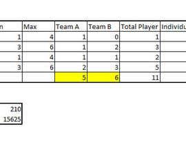 nº 22 pour build excel for permutation and combination for dream 11 fantasy league par mtagori1