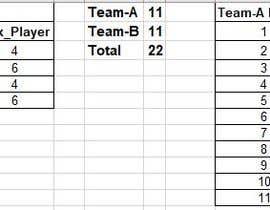 nº 32 pour build excel for permutation and combination for dream 11 fantasy league par ikramk565