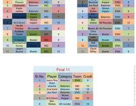 nº 21 pour build excel for permutation and combination for dream 11 fantasy league par harshhareshkumar