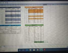 nº 20 pour build excel for permutation and combination for dream 11 fantasy league par Ashishg1947