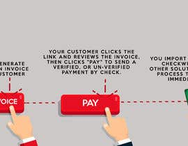 #25 pentru Need Nutshell Product Explainer Graphic - Either jpg, or animated gif de către fhossainadar267