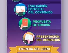#4 para Volante de servicio editorial de josemillan9