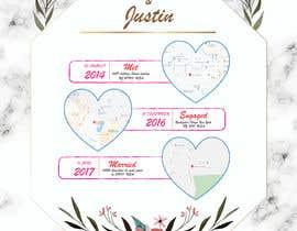 Nro 24 kilpailuun wedding poster käyttäjältä MandalTapan