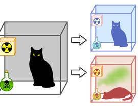#2 para Create Animations for 3 Quantum Mechanics concepts por UlaKoc