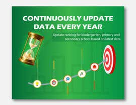 #30 для Build me a banner for data update schedule page от evanaakter292