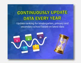 #42 для Build me a banner for data update schedule page от evanaakter292