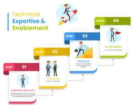 "#11 for Info Graphic on ""Self Service Enablement"" by DesignerAasi"