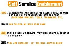 "#2 for Info Graphic on ""Self Service Enablement"" by prantasharma421"