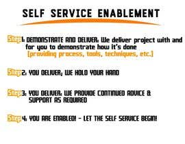 "#3 for Info Graphic on ""Self Service Enablement"" by prantasharma421"