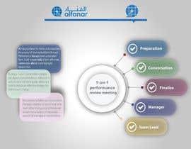 #21 for Infographic work instruction af khalidmostafa88