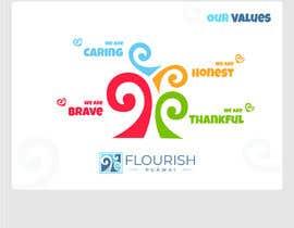 #101 cho Values for kids bởi iamyesarun