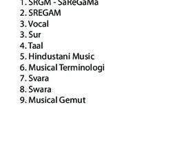 Nro 21 kilpailuun Suggest a name for an Indian music learning app käyttäjältä fatema8806