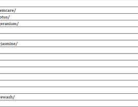 #18 cho List on Ebay bởi sathiswarrior